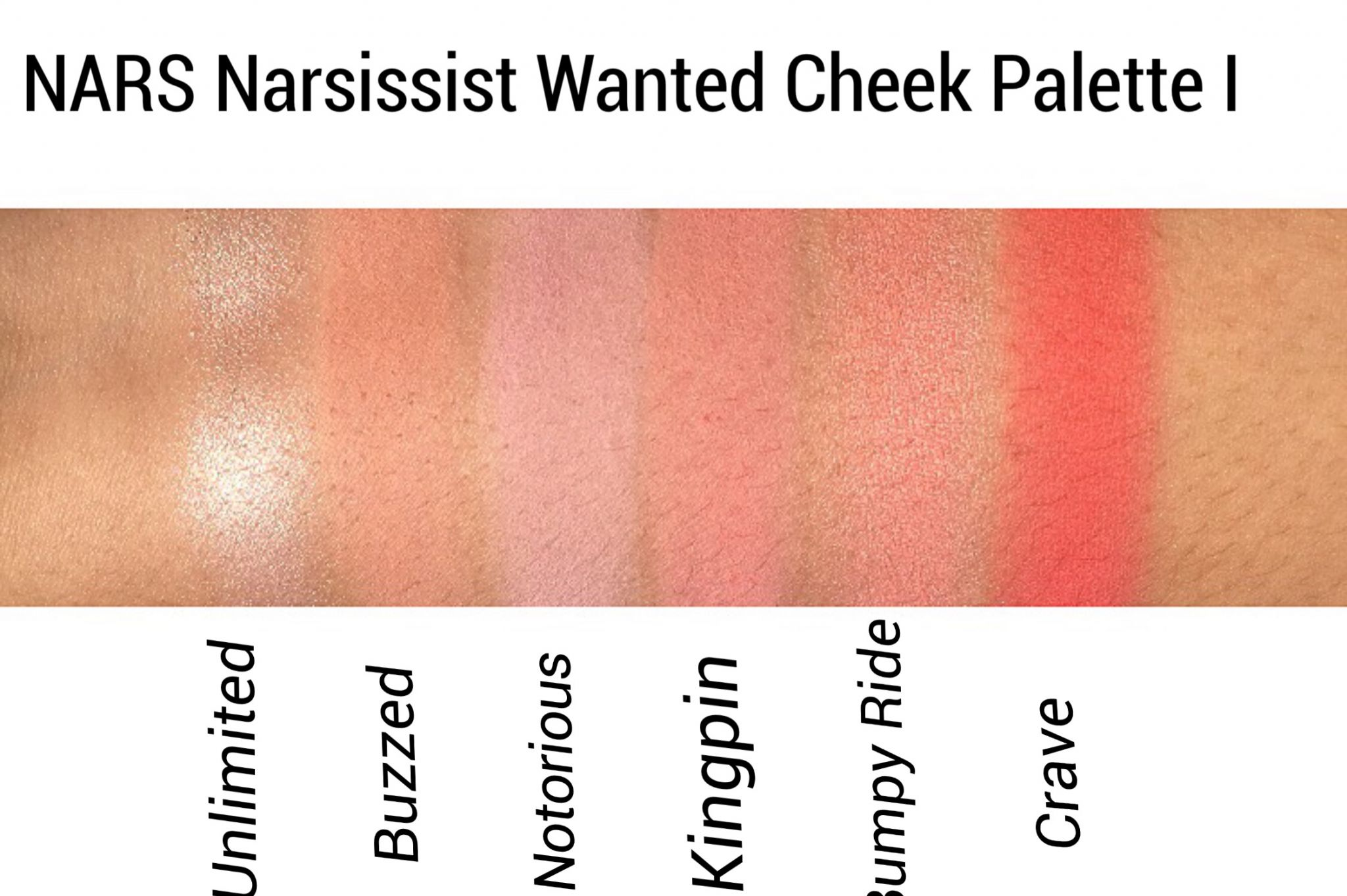 NARSissist Wanted Cheek Palette I by NARS #13
